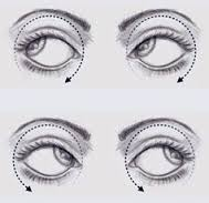 clockwise-exercise-eye